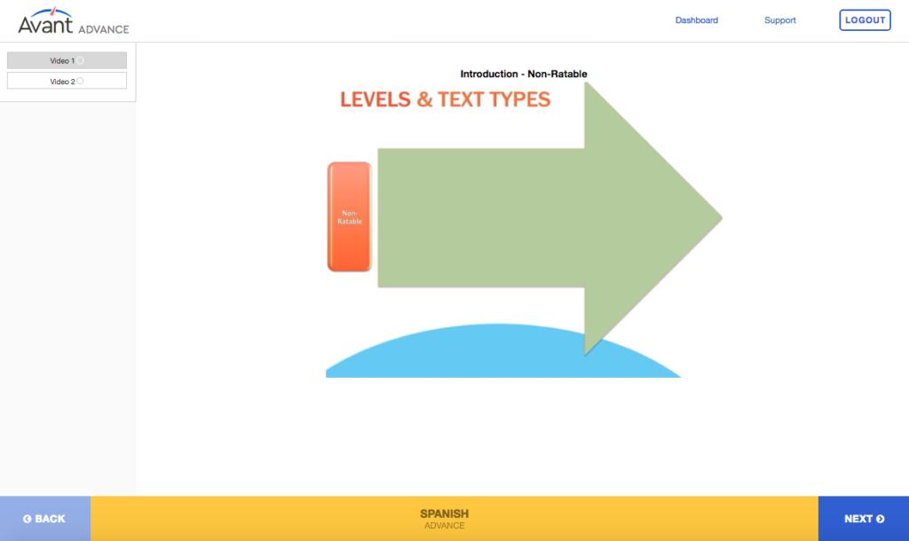 Screenshot of the Avant Assessment ADVANCE module view.