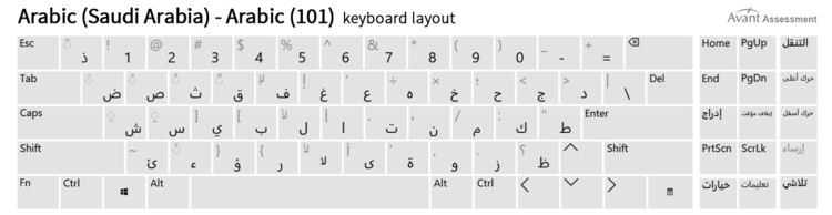 How to install Arabic keyboard when using Windows 10 while taking an Avant Assessment Language Proficiency Test