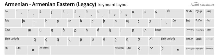 How to install Armenian Eastern keyboard when using Windows 10 while taking an Avant Assessment Language Proficiency Test