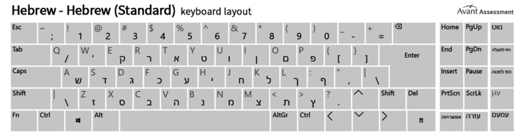 How to install Standard Hebrew Keyboard when using Windows 10 while taking an Avant Assessment Language Proficiency Test
