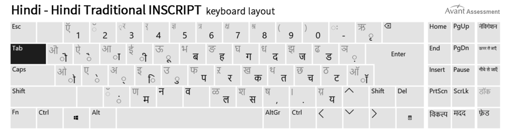 How to install Hidni Traditional INSCRIPT keyboard when using Windows 10 while taking an Avant Assessment Language Proficiency Test