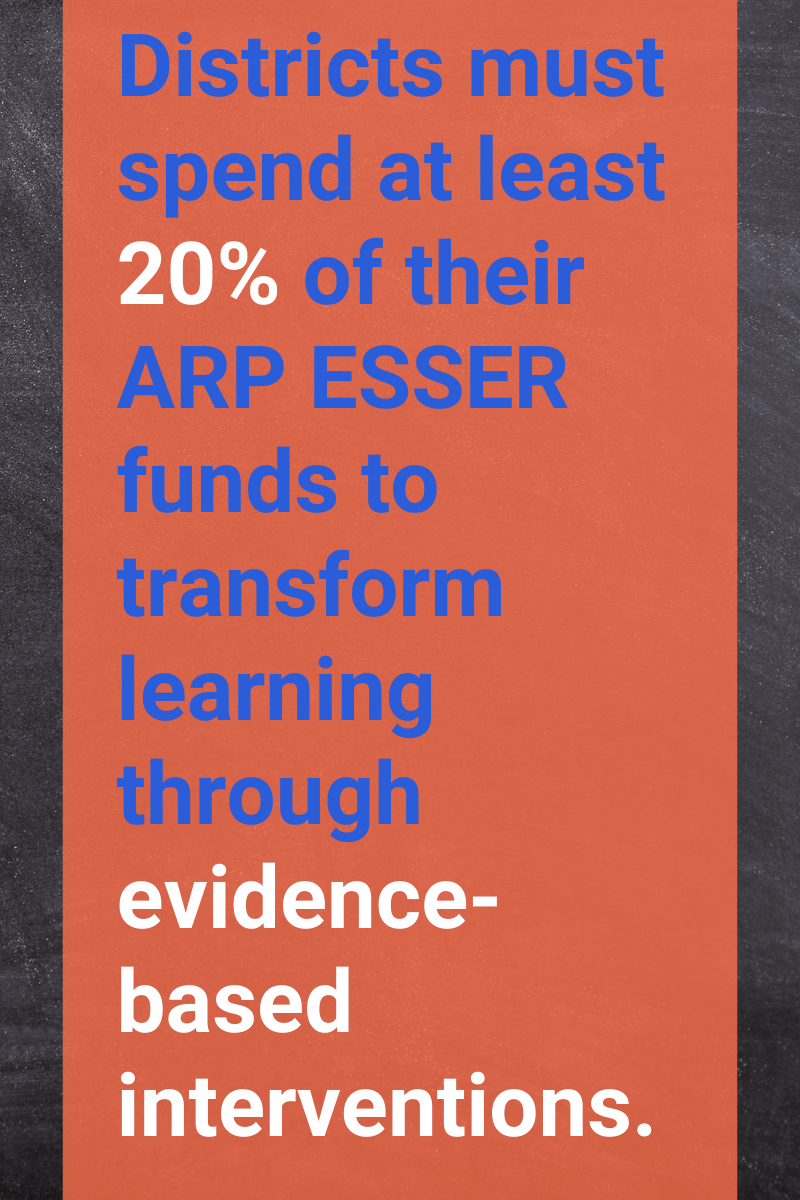 Districts must spend at least 20% of their ARP ESSER funds to address learning loss through evidence based interventions